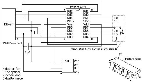 Pleasing Ps2 Mouse Circuit Diagram Carbonvote Mudit Blog Wiring Digital Resources Funapmognl